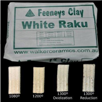 Feeneys White Raku