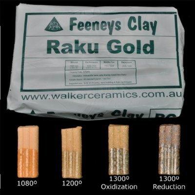 Feeneys Raku Gold